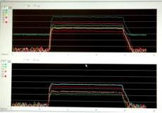 Signalverlauf für verschiedene Isotope während LA-ICP-MS-Messung von Nano-pellet eines Rhyolith Standards (JR-1)